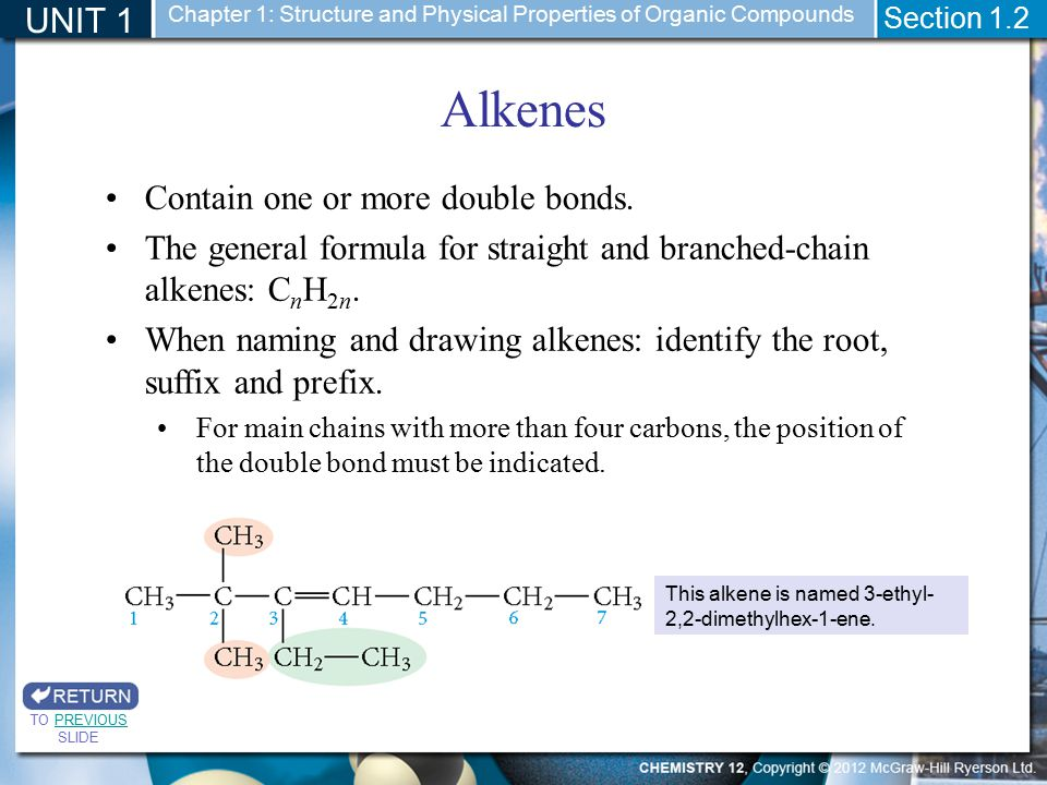 Alkenes UNIT 1 Contain one or more double bonds.