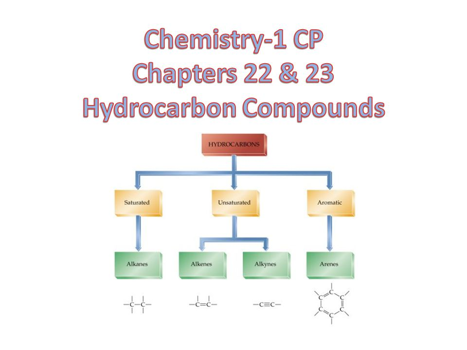 Chemistry-1 CP Chapters 22 & 23 Hydrocarbon Compounds