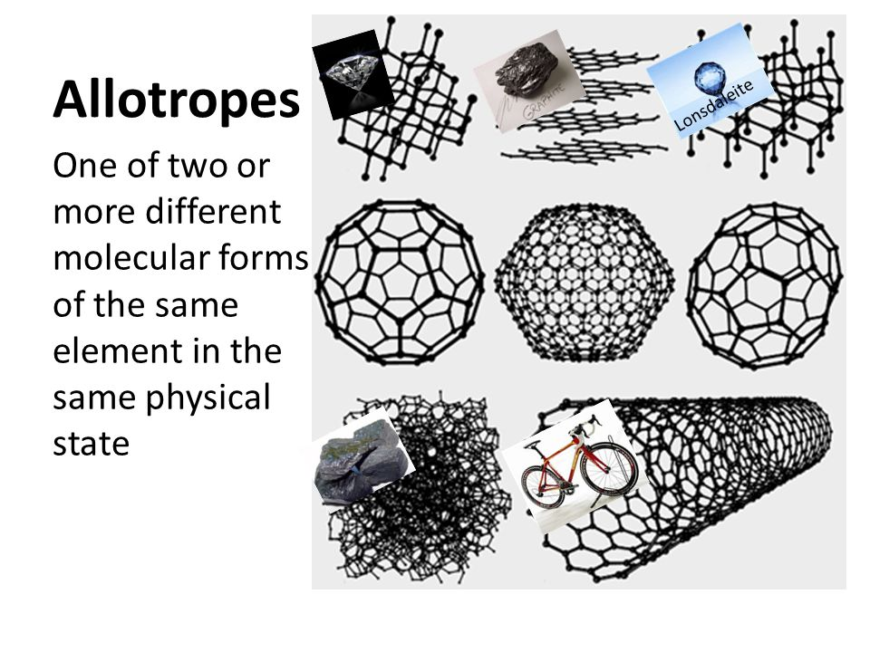 Allotropes Lonsdaleite.