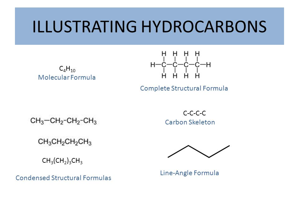 ILLUSTRATING HYDROCARBONS