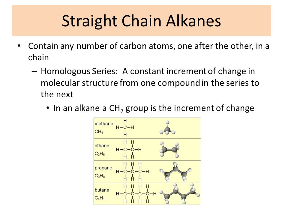Straight Chain Alkanes