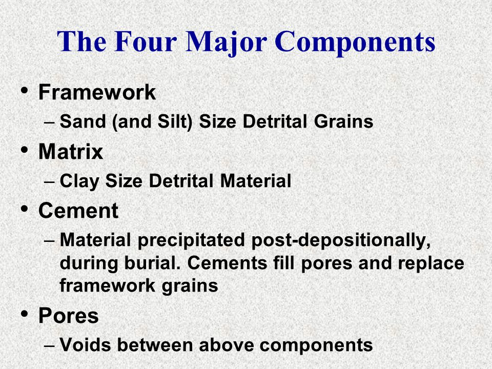 The Four Major Components