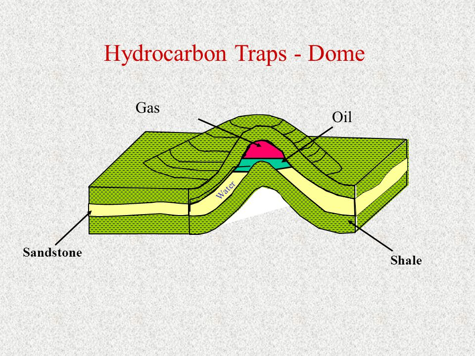 Geology of Petroleum Systems 39