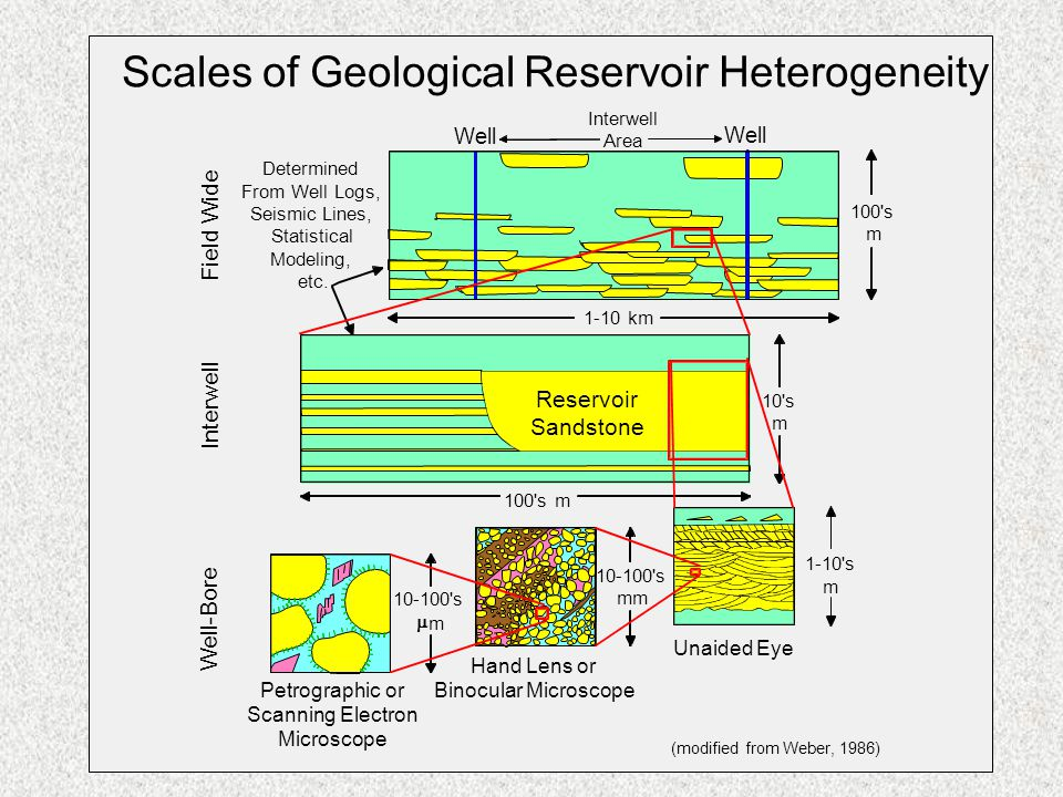 Geology of Petroleum Systems 47