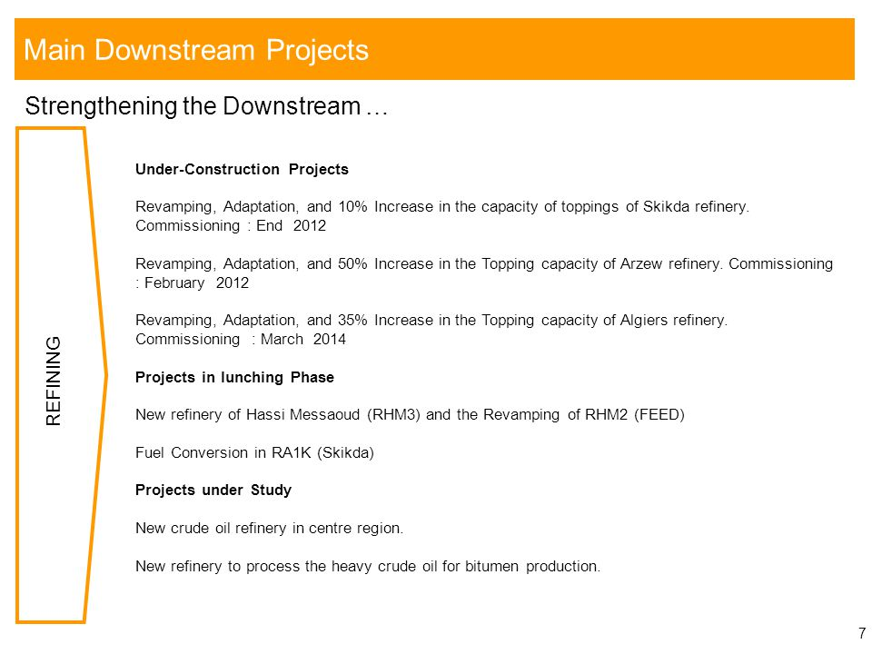 Main Downstream Projects