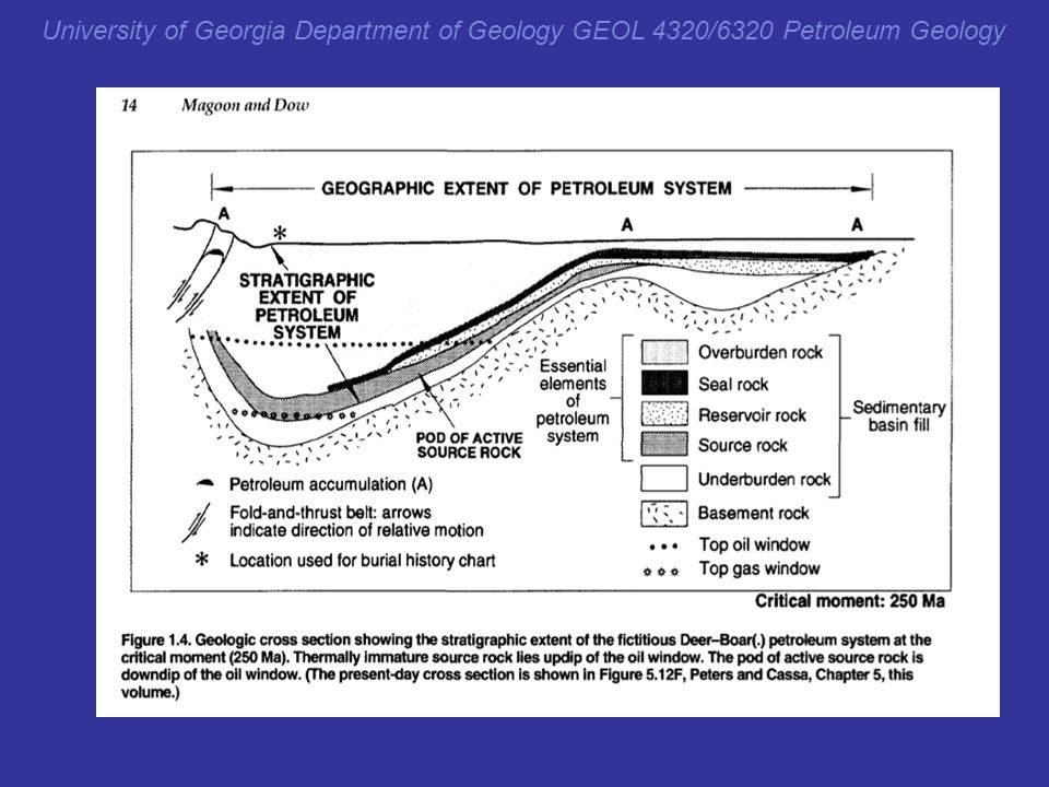 University of Georgia Department of Geology GEOL 4320/6320 Petroleum Geology