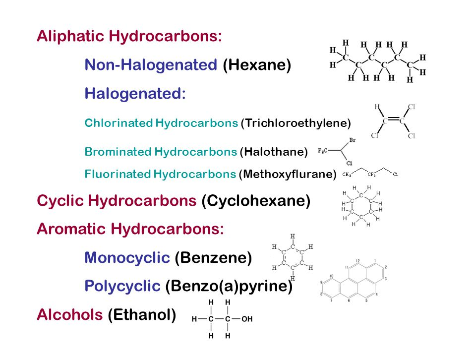 Aliphatic Hydrocarbons: Non-Halogenated (Hexane) Halogenated: