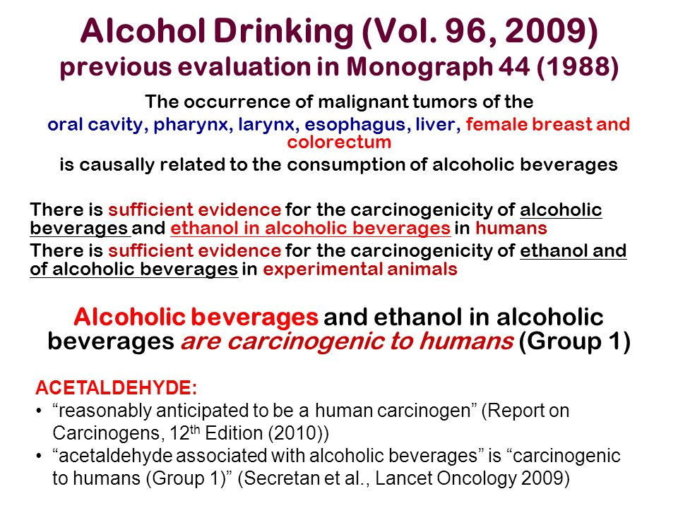 Alcohol Drinking (Vol. 96, 2009) previous evaluation in Monograph 44 (1988)