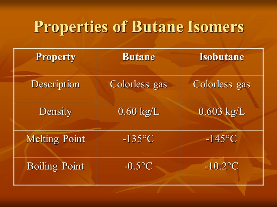 Properties of Butane Isomers
