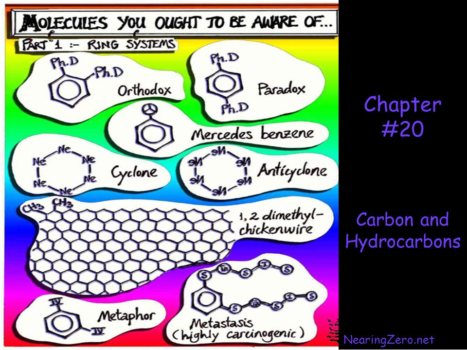 Carbon and Hydrocarbons