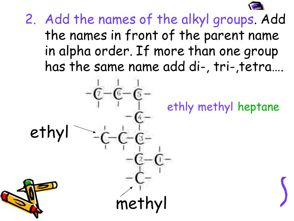 Add the names of the alkyl groups