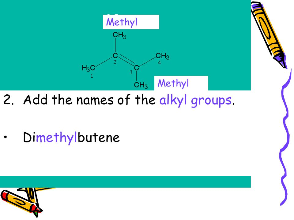 Add the names of the alkyl groups. Dimethylbutene