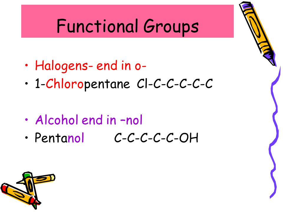 Functional Groups Halogens- end in o- 1-Chloropentane Cl-C-C-C-C-C