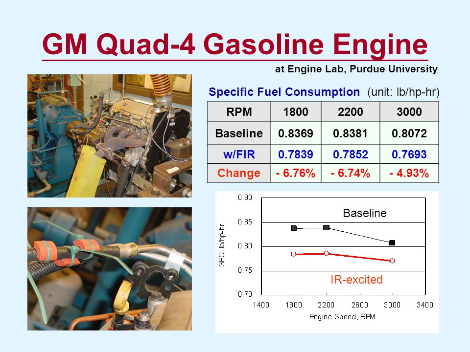 GM Quad-4 Gasoline Engine