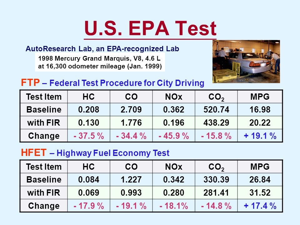 U.S. EPA Test FTP – Federal Test Procedure for City Driving