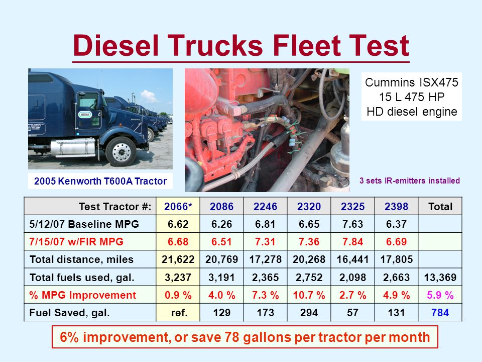 Diesel Trucks Fleet Test