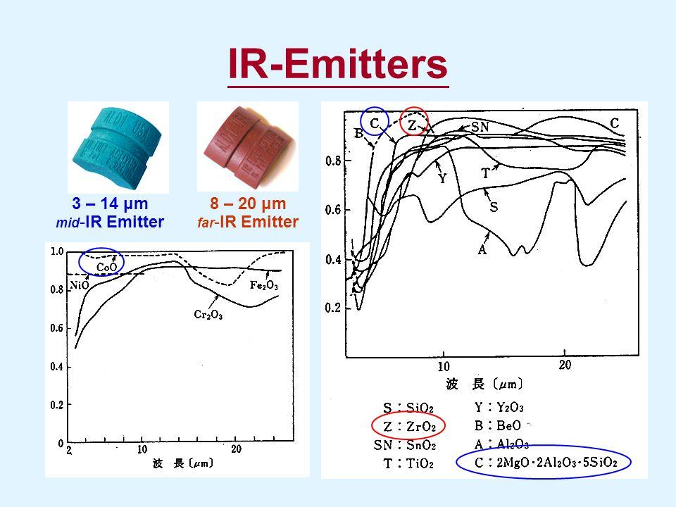 IR-Emitters 3 – 14 μm mid-IR Emitter 8 – 20 μm far-IR Emitter