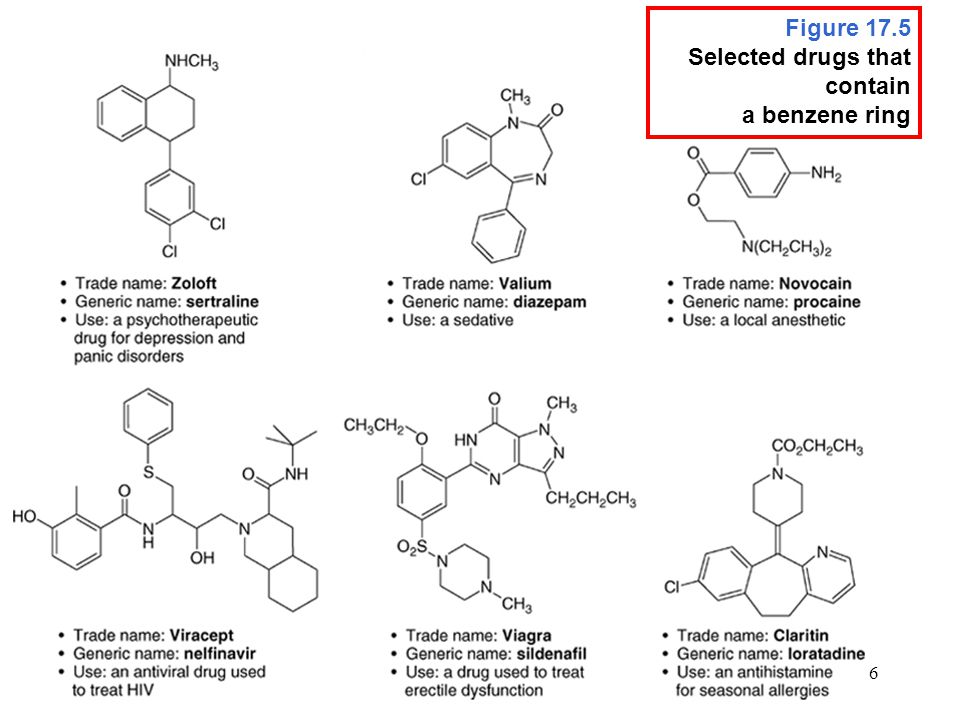 Figure 17.5 Selected drugs that contain a benzene ring