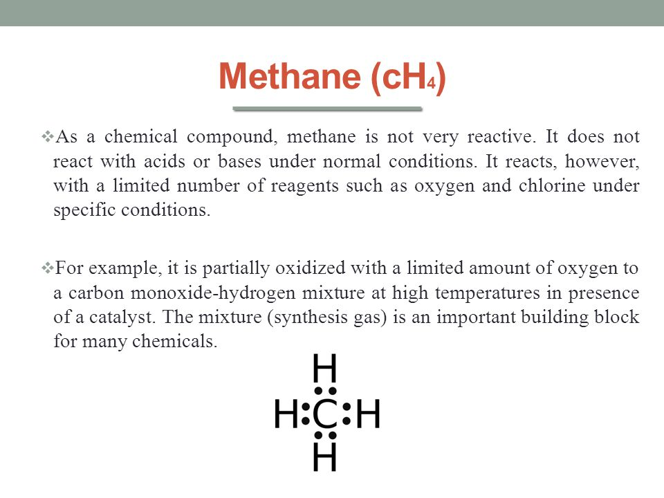 Methane (cH4)