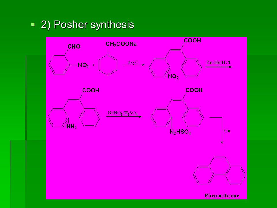 2) Posher synthesis
