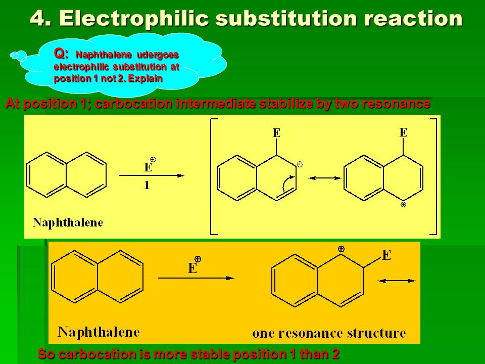 4. Electrophilic substitution reaction