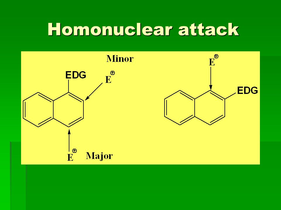 Homonuclear attack