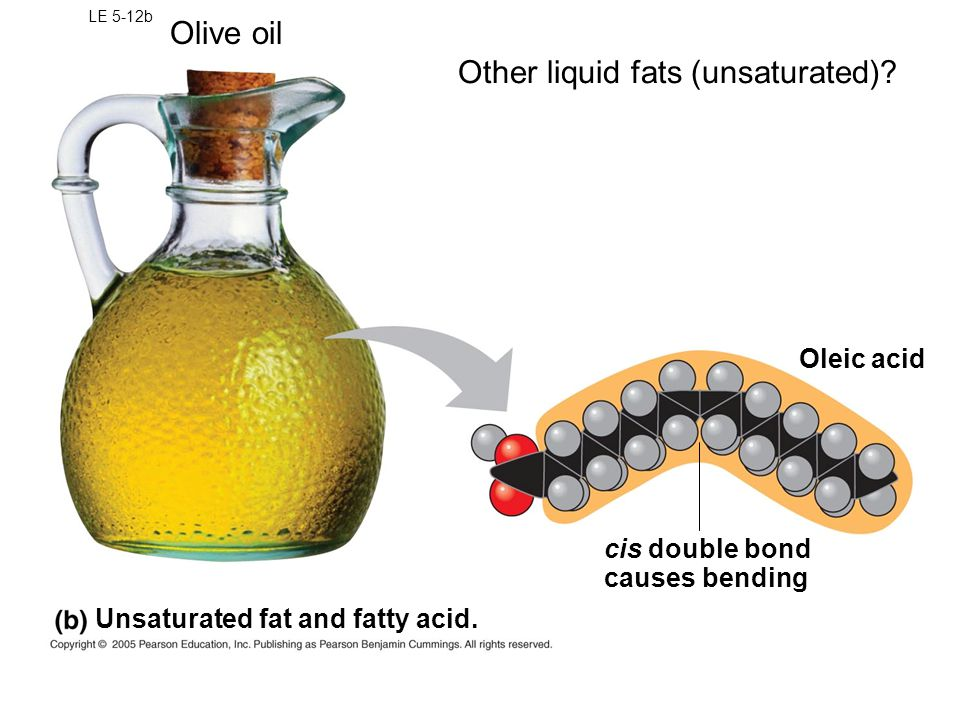 Other liquid fats (unsaturated)