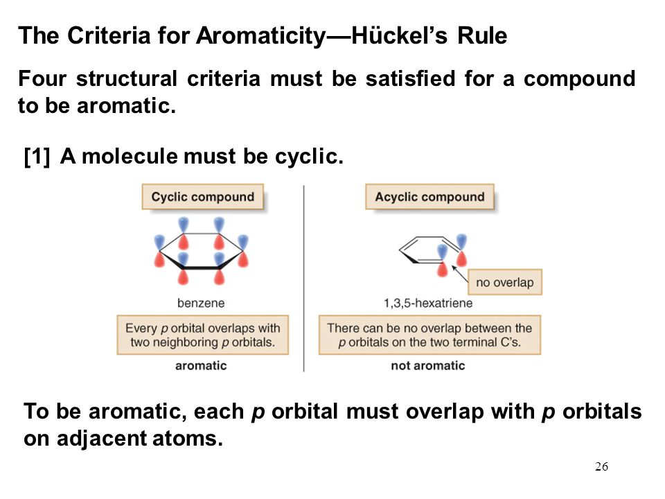 The Criteria for Aromaticity—Hückel's Rule