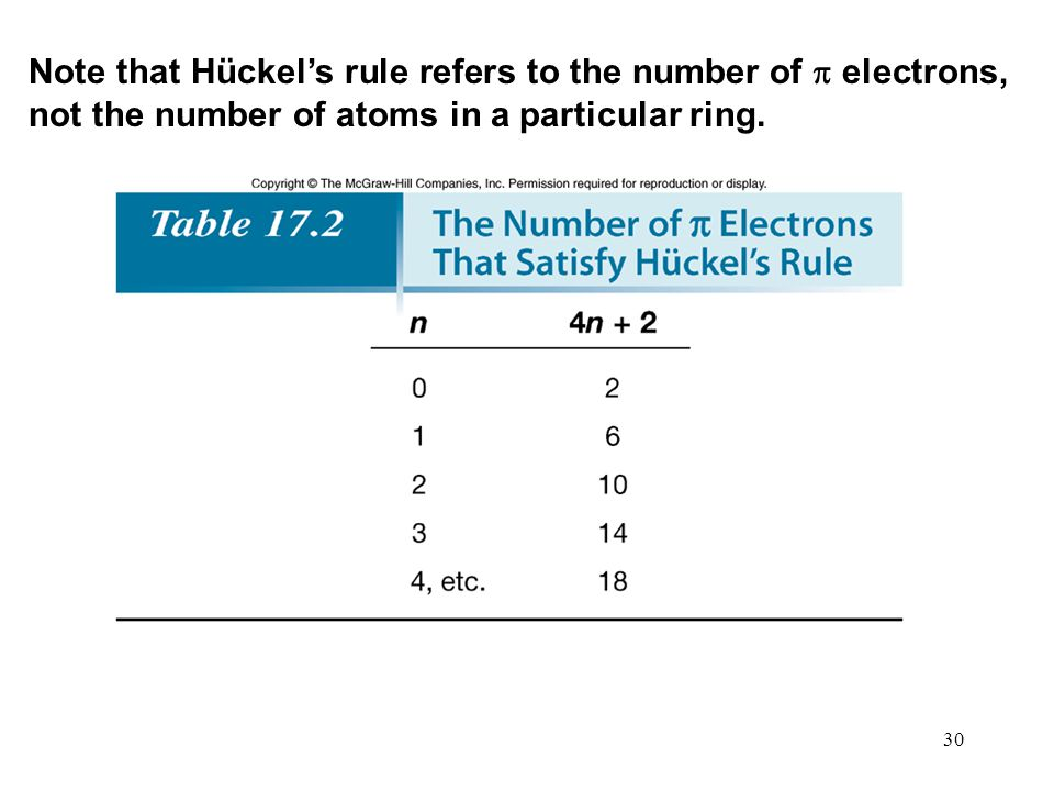 Note that Hückel's rule refers to the number of  electrons, not the number of atoms in a particular ring.