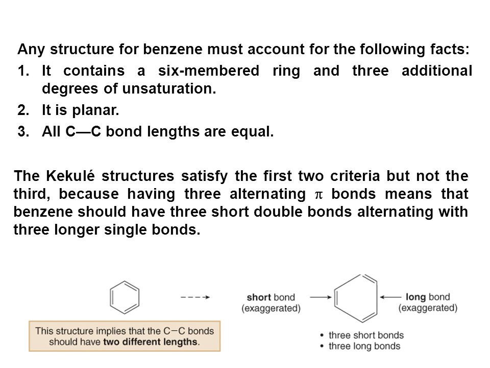 Any structure for benzene must account for the following facts: