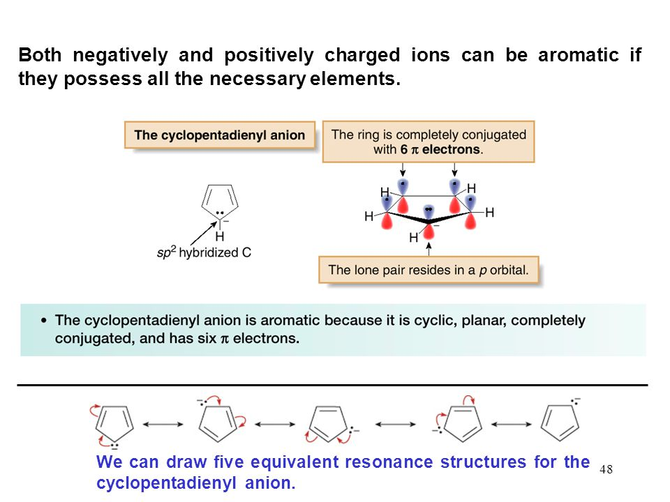Both negatively and positively charged ions can be aromatic if they possess all the necessary elements.