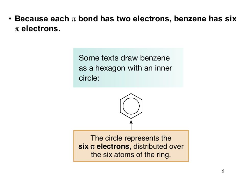 Because each  bond has two electrons, benzene has six  electrons.