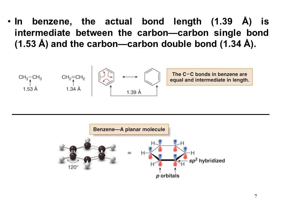 In benzene, the actual bond length (1