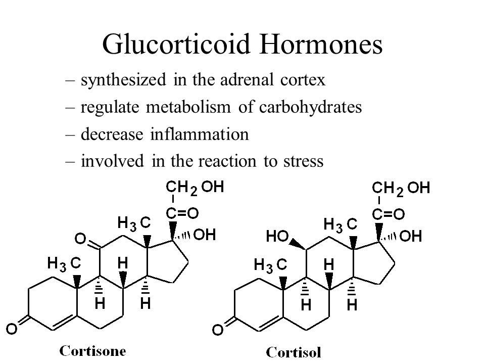 Glucorticoid Hormones