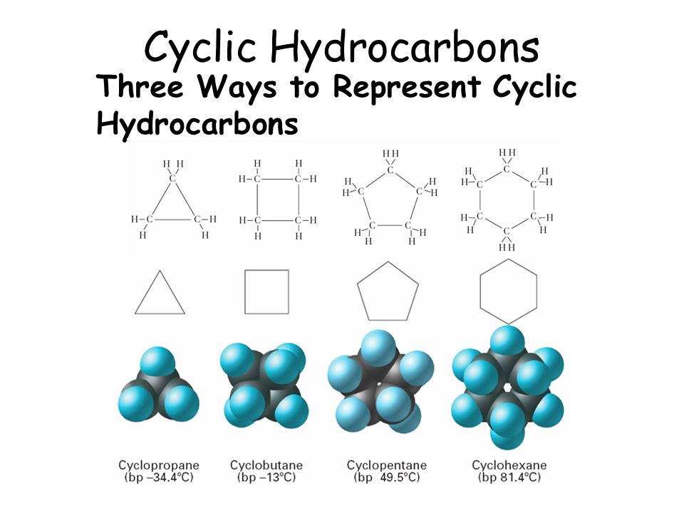 Cyclic Hydrocarbons Three Ways to Represent Cyclic Hydrocarbons