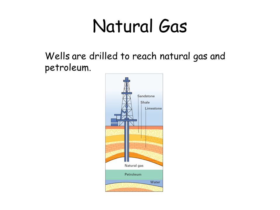 Natural Gas Wells are drilled to reach natural gas and petroleum. 22.5