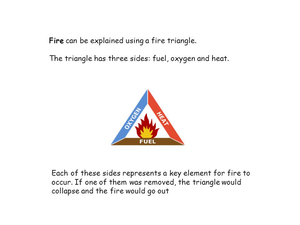 Fire can be explained using a fire triangle.