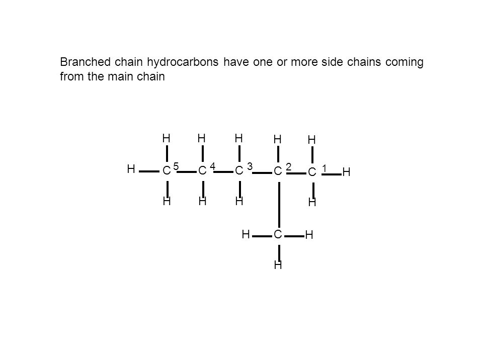 Branched chain hydrocarbons have one or more side chains coming from the main chain