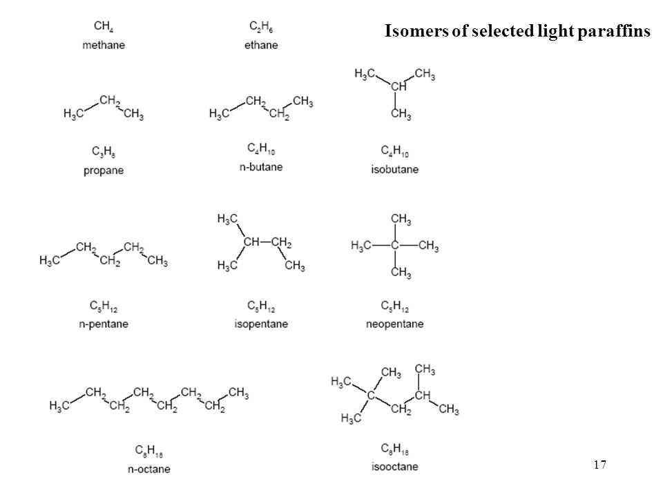 Isomers of selected light paraffins