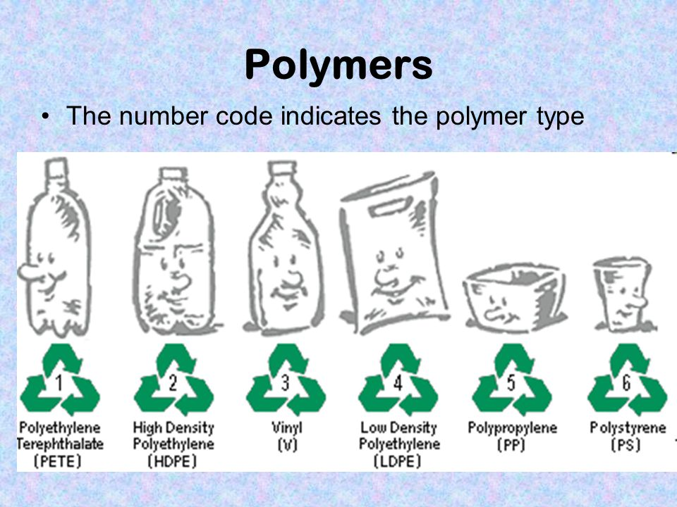 Polymers The number code indicates the polymer type