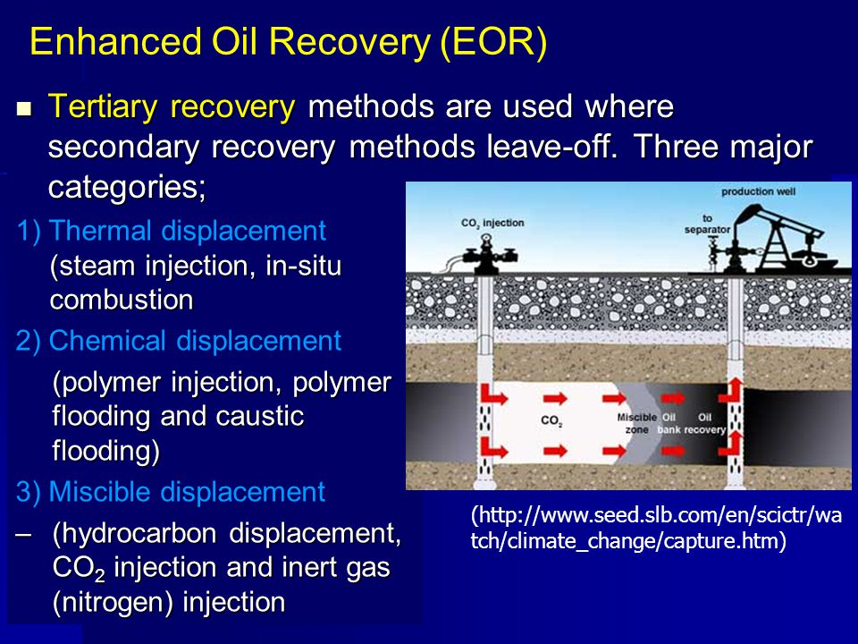 Enhanced Oil Recovery (EOR)