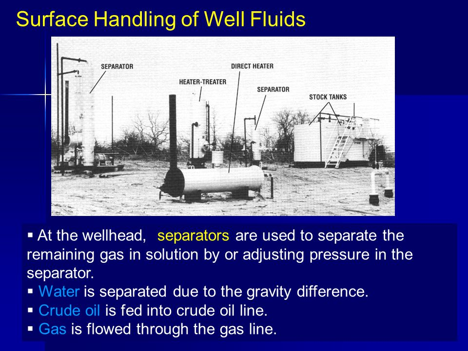 Surface Handling of Well Fluids