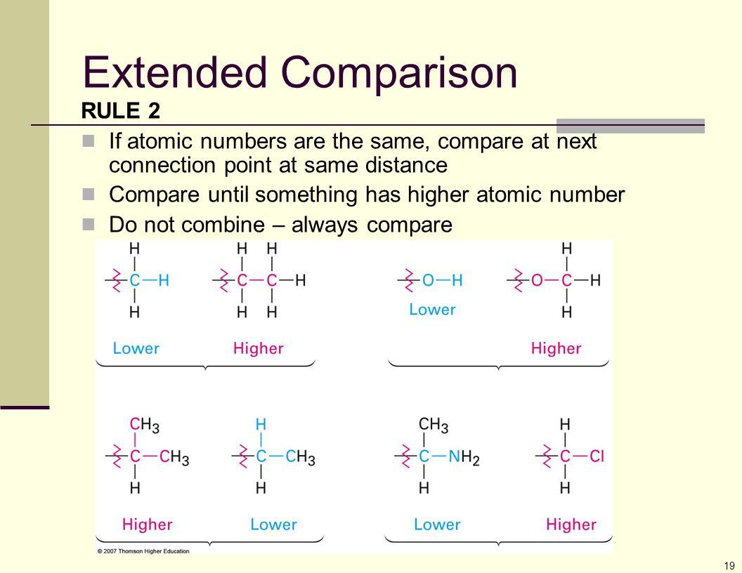 Extended Comparison RULE 2