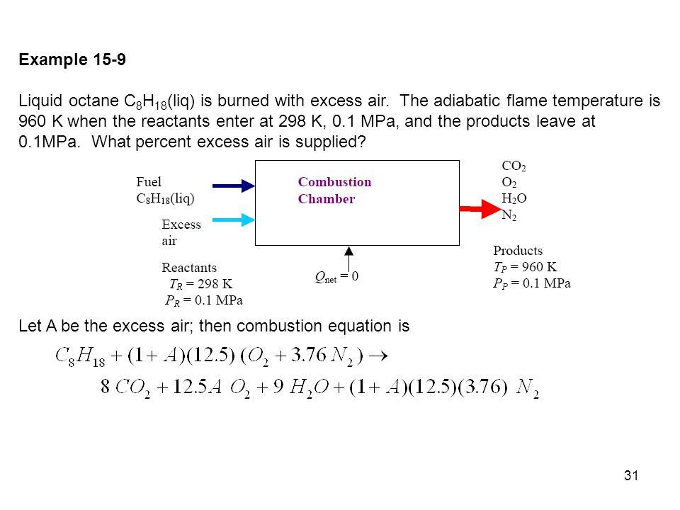 Example 15-9