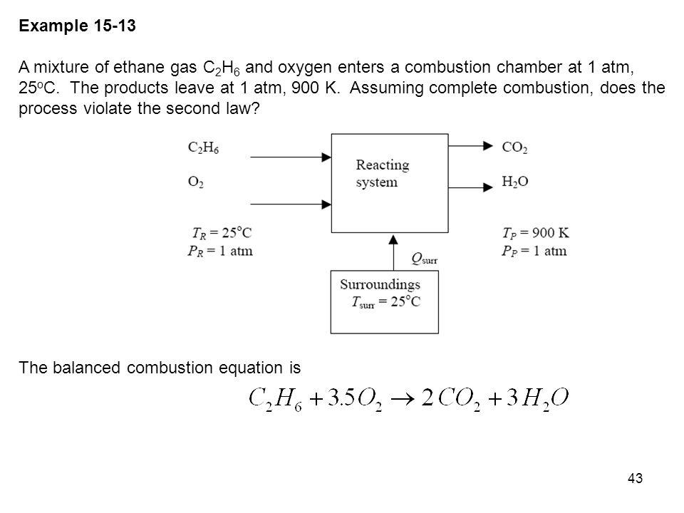 Example 15-13