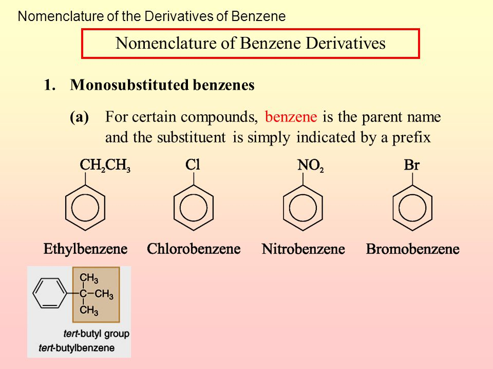 Nomenclature of Benzene Derivatives