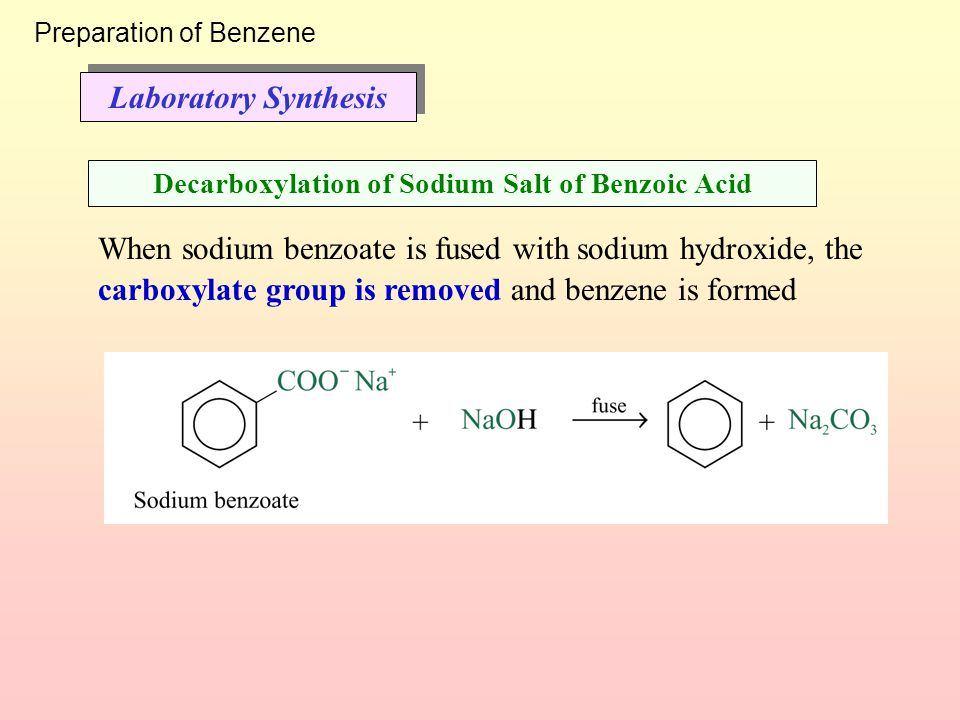 Decarboxylation of Sodium Salt of Benzoic Acid