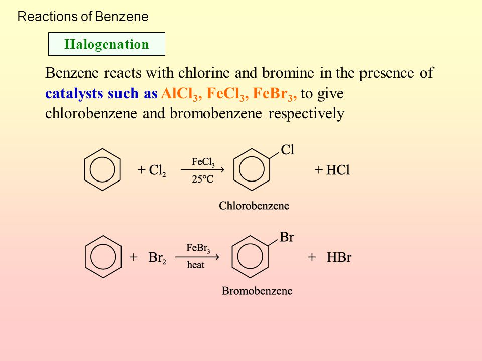 Reactions of Benzene Halogenation.