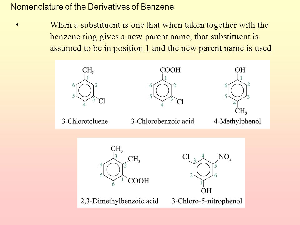 Nomenclature of the Derivatives of Benzene