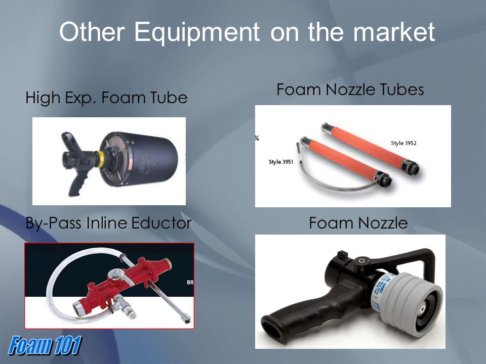 Other Equipment on the market